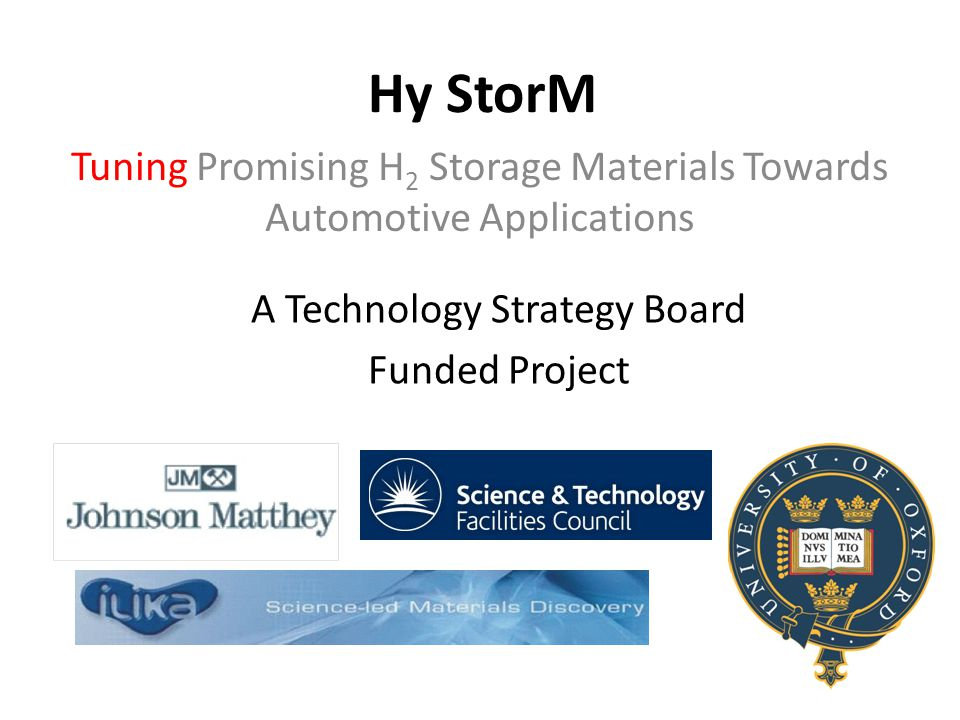 Tuning Promising H2 Storage Materials Towards Automotive Applications