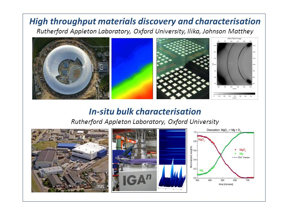 High throughput materials discovery and characterisation