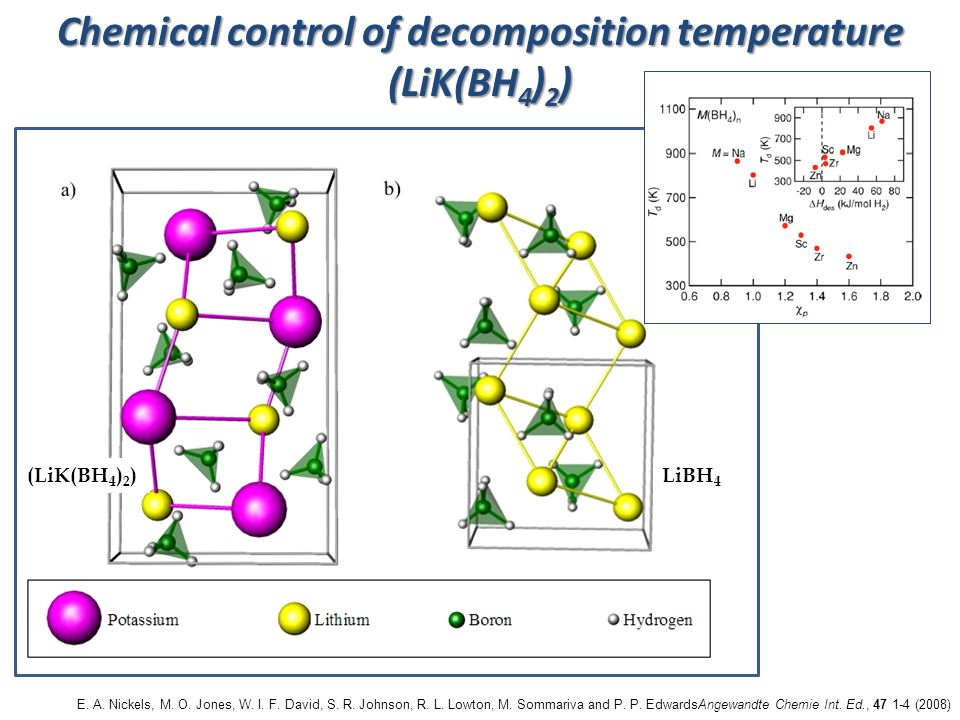 Chemical control of decomposition temperature (LiK(BH4)2)