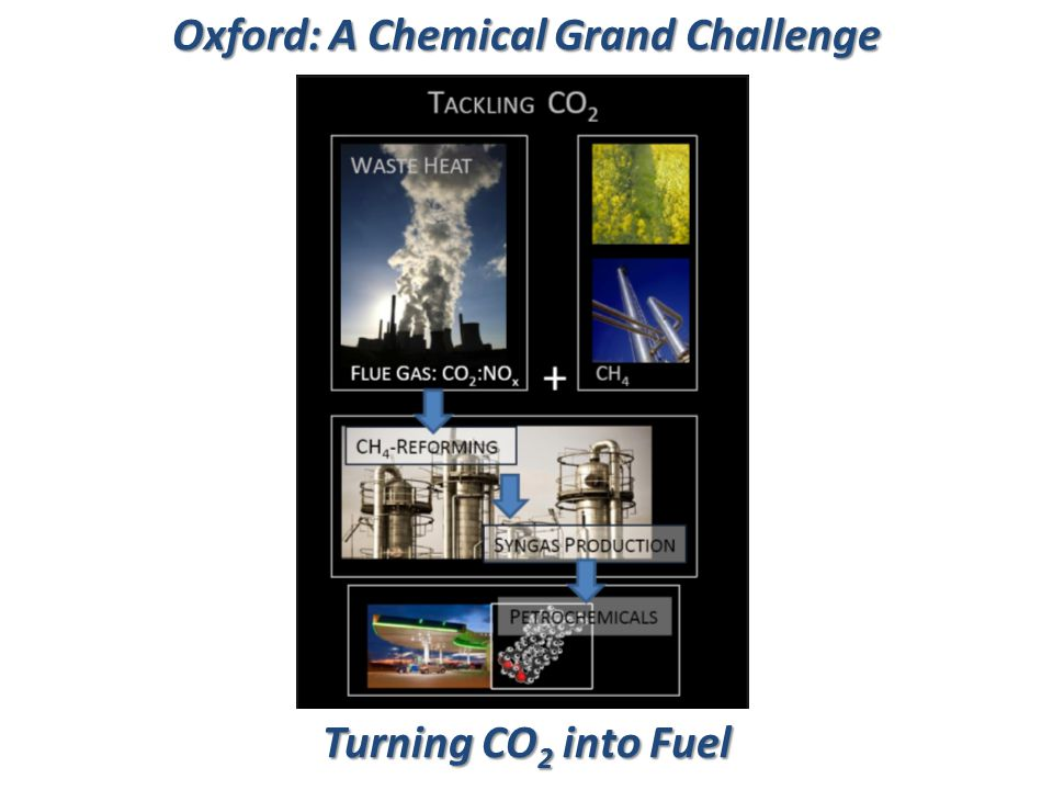 Oxford: A Chemical Grand Challenge