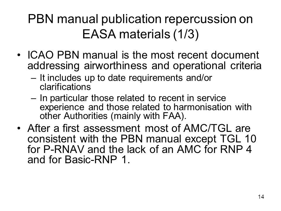 PBN manual publication repercussion on EASA materials (1/3)