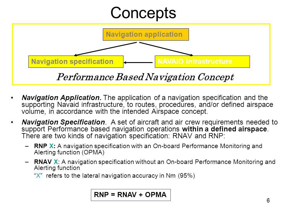 Concepts Performance Based Navigation Concept Navigation application