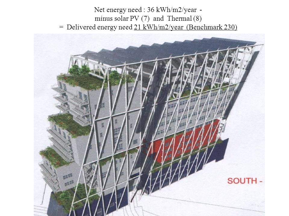 Net energy need : 36 kWh/m2/year - minus solar PV (7) and Thermal (8) = Delivered energy need 21 kWh/m2/year (Benchmark 230)