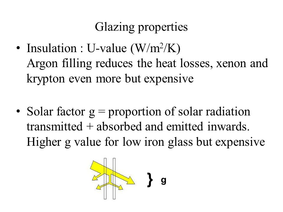 Glazing properties Insulation : U-value (W/m2/K) Argon filling reduces the heat losses, xenon and krypton even more but expensive.