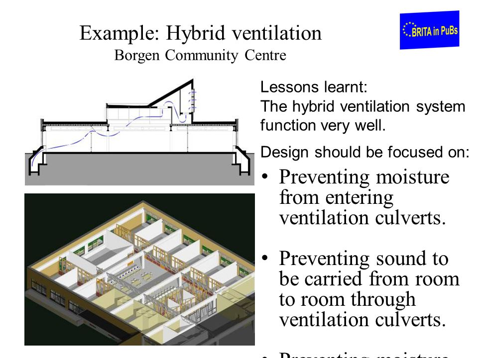 Example: Hybrid ventilation Borgen Community Centre