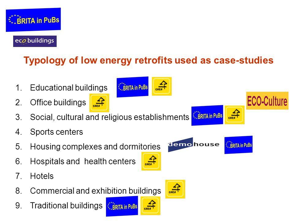 Typology of low energy retrofits used as case-studies