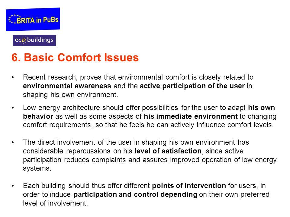 6. Basic Comfort Issues