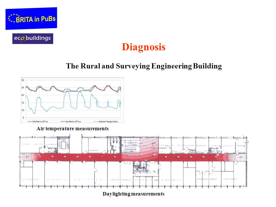 Diagnosis The Rural and Surveying Engineering Building