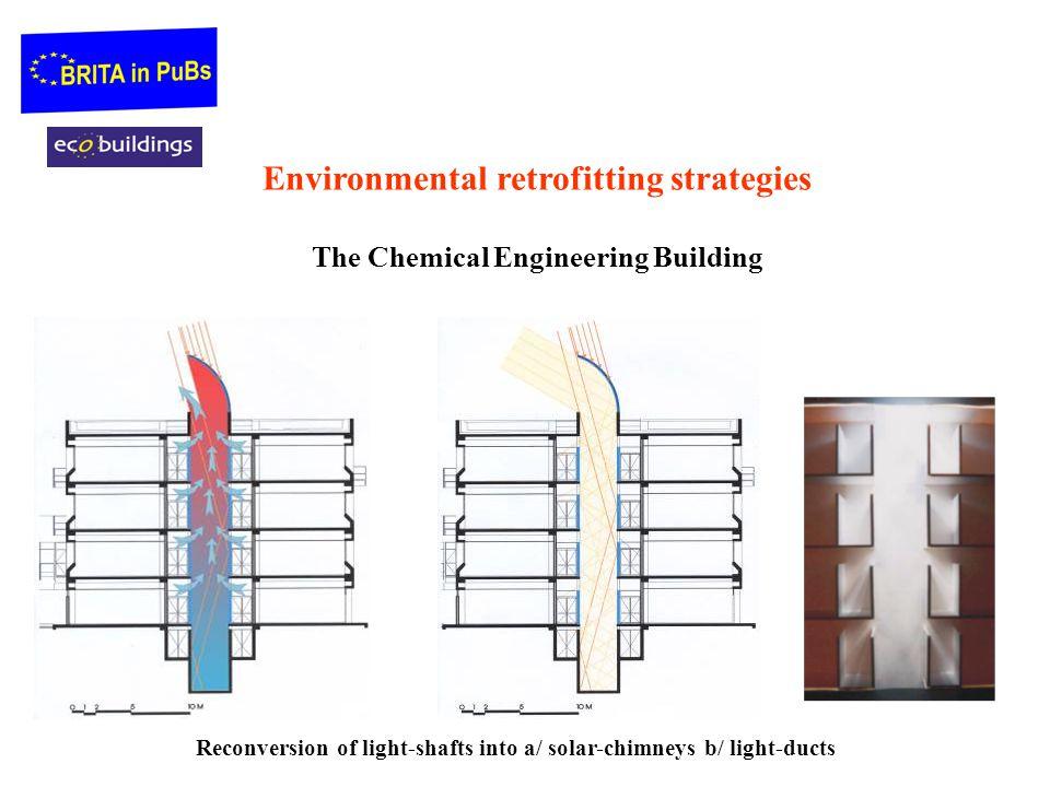 Environmental retrofitting strategies