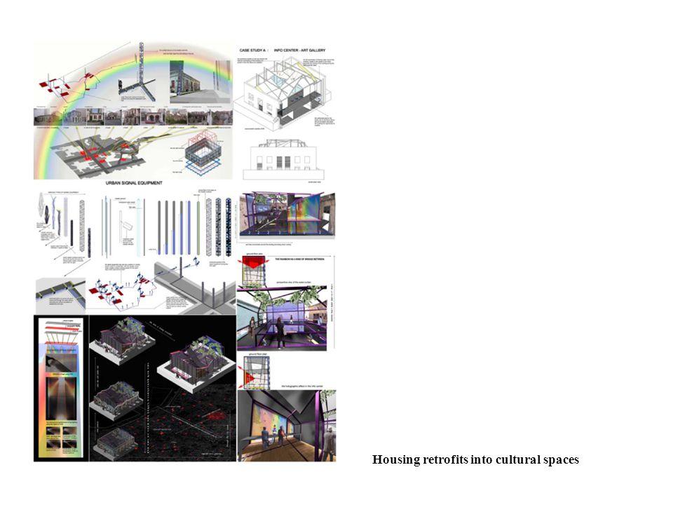 Housing retrofits into cultural spaces