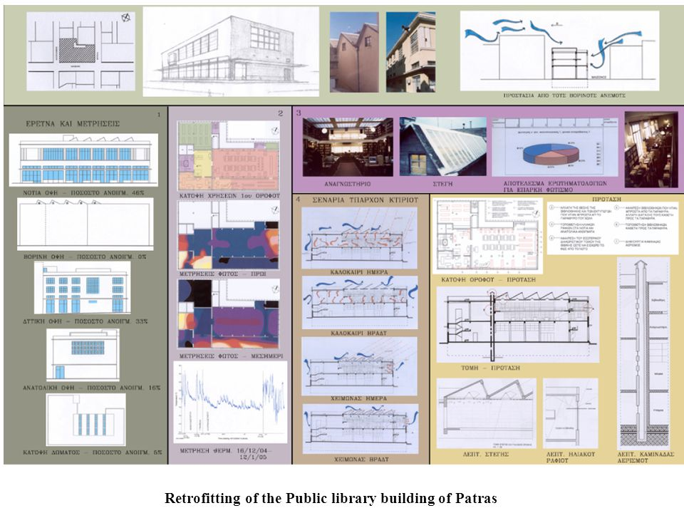 Retrofitting of the Public library building of Patras