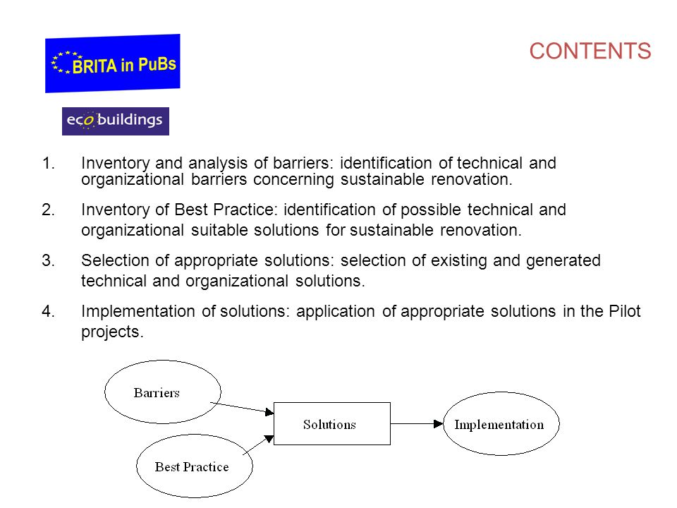 CONTENTS Inventory and analysis of barriers: identification of technical and organizational barriers concerning sustainable renovation.