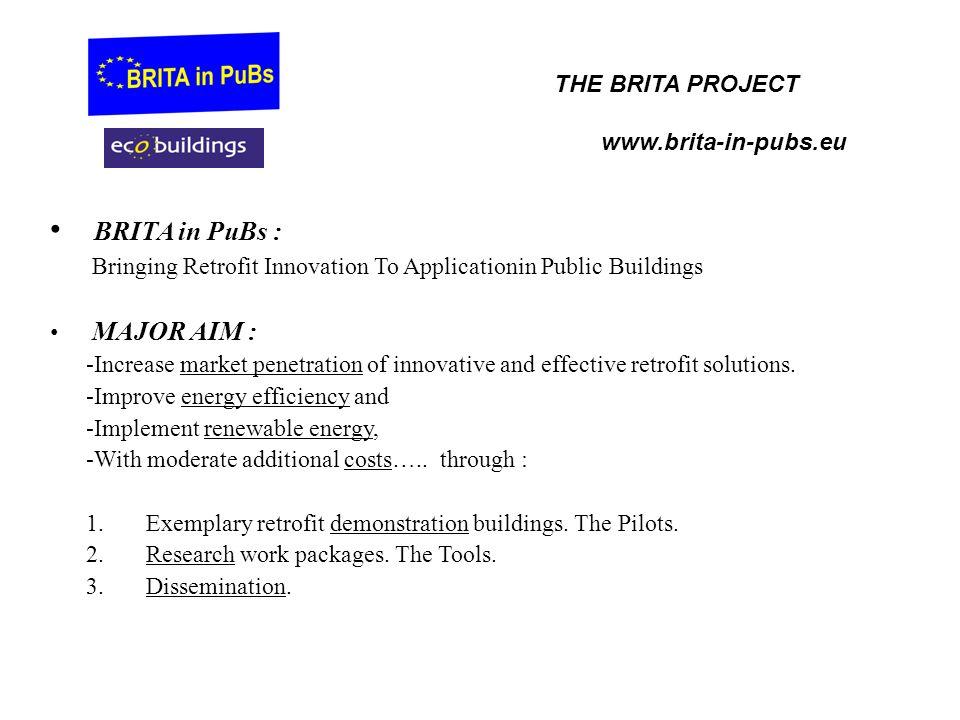 BRITA in PuBs : THE BRITA PROJECT www.brita-in-pubs.eu