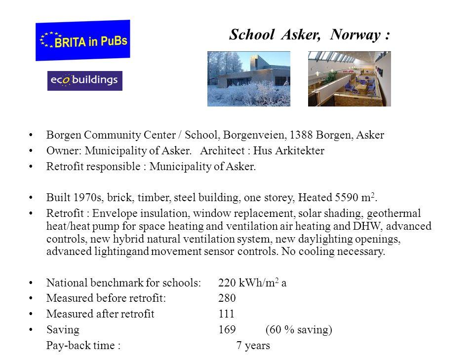 School Asker, Norway : Borgen Community Center / School, Borgenveien, 1388 Borgen, Asker.