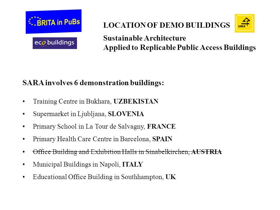 LOCATION OF DEMO BUILDINGS