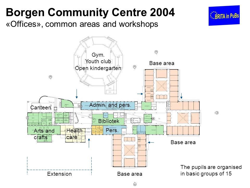 Borgen Community Centre 2004 «Offices», common areas and workshops