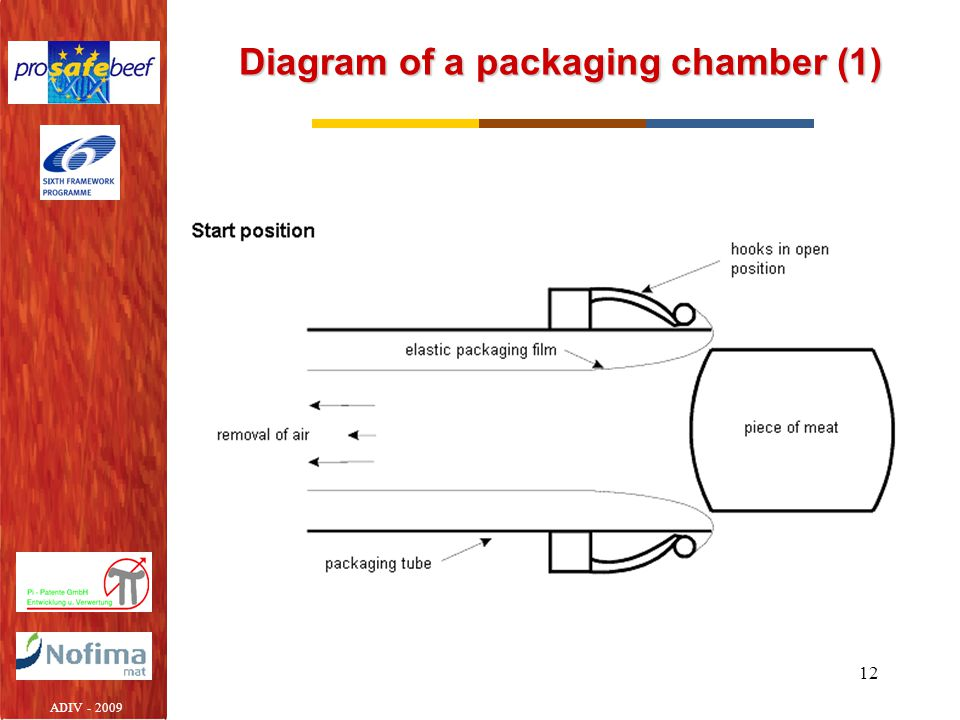Diagram of a packaging chamber (1)