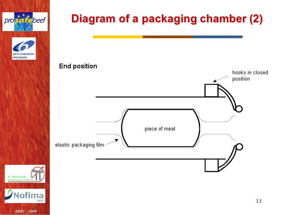 Diagram of a packaging chamber (2)