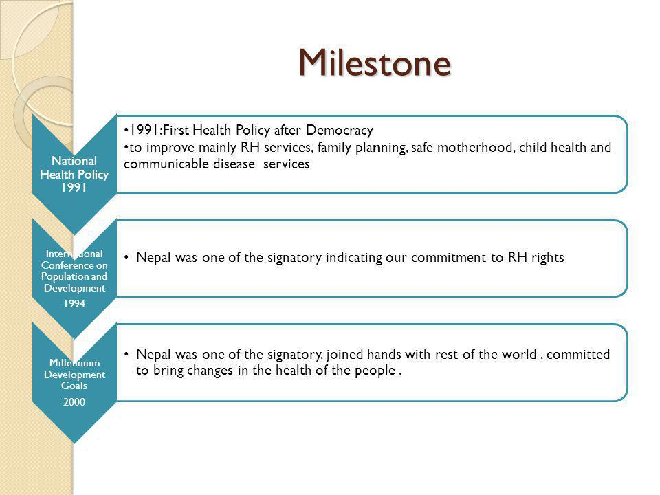 Milestone 1991:First Health Policy after Democracy