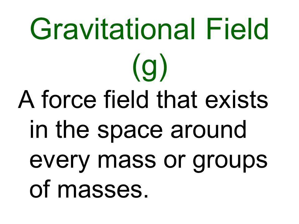 Gravitational Field (g)