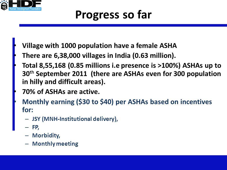 Progress so far Village with 1000 population have a female ASHA
