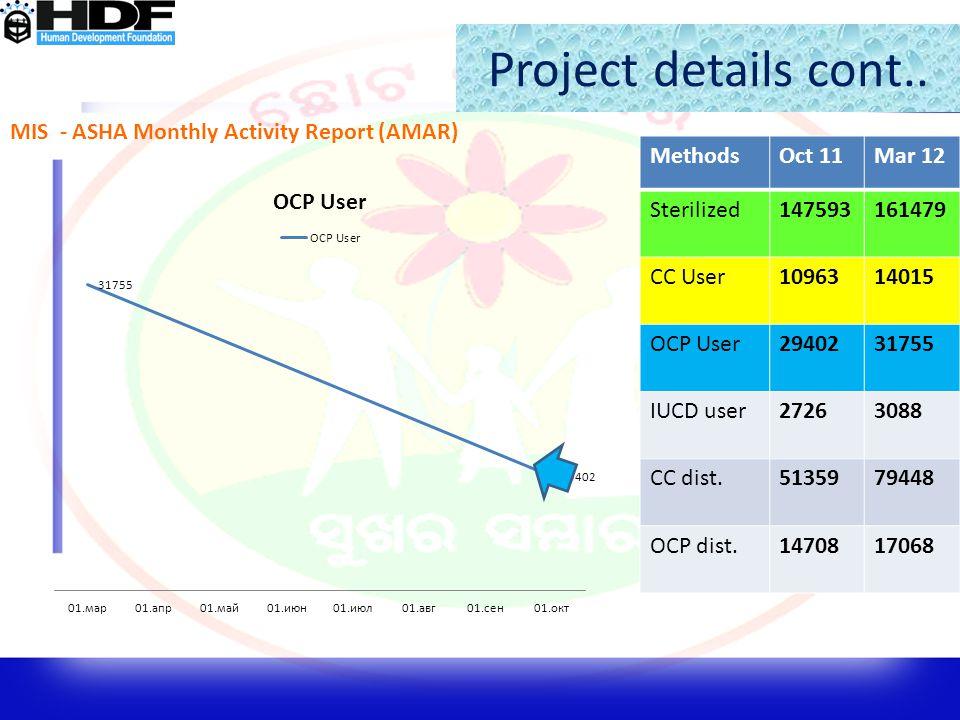 Project details cont.. MIS - ASHA Monthly Activity Report (AMAR)