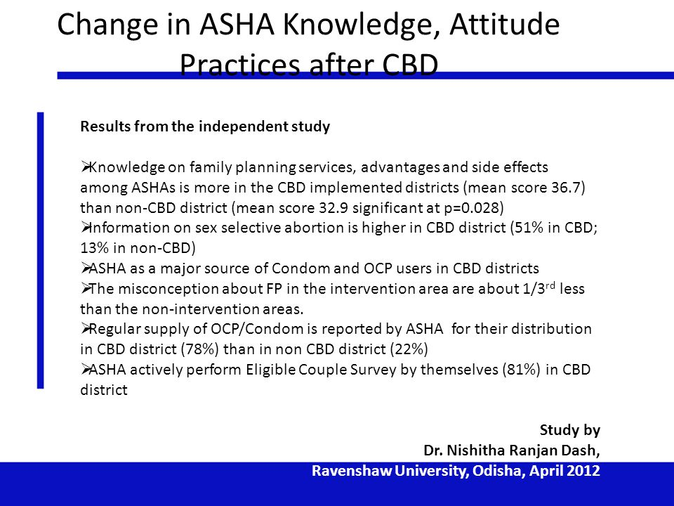 Change in ASHA Knowledge, Attitude Practices after CBD