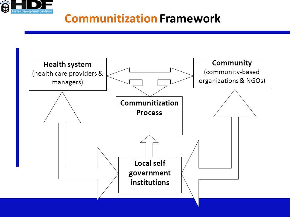 Communitization Framework