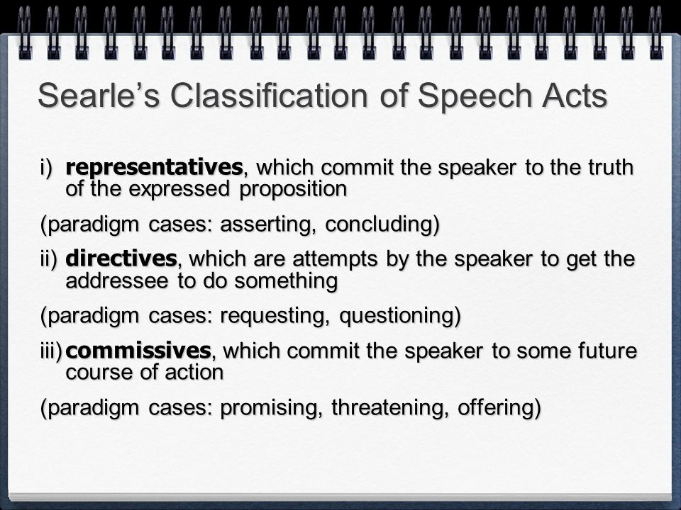 Searle's Classification of Speech Acts