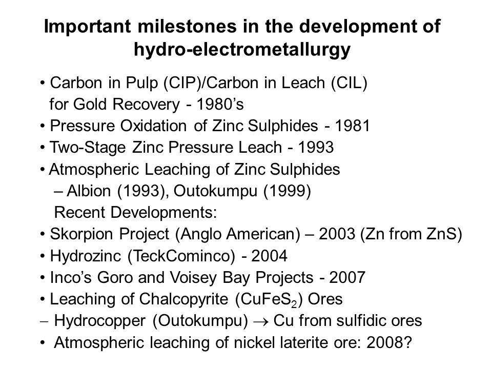 carbon in leach process pdf