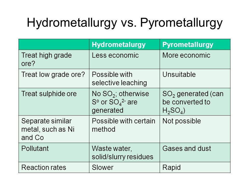 Hydrometallurgy vs. Pyrometallurgy