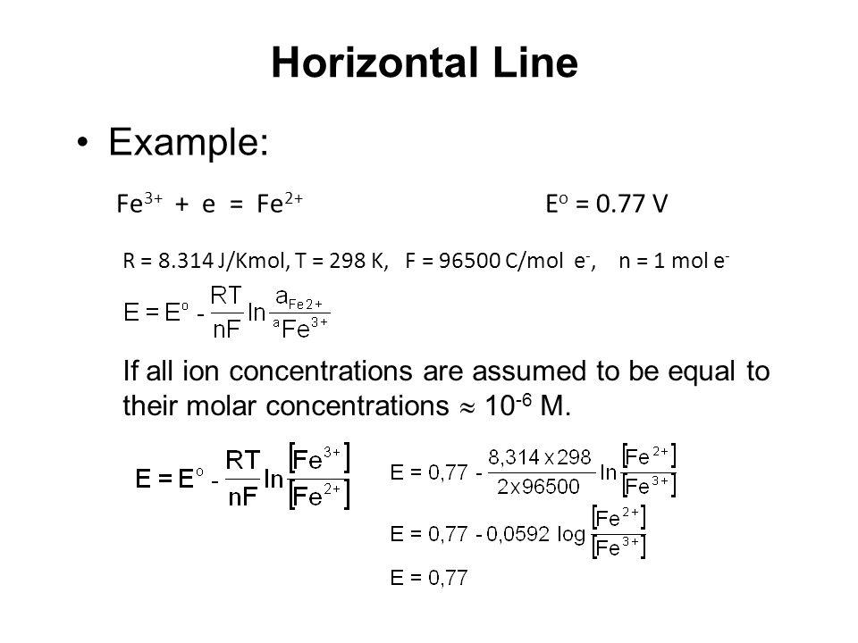 Horizontal Line Example: Fe3+ + e = Fe2+ Eo = 0.77 V