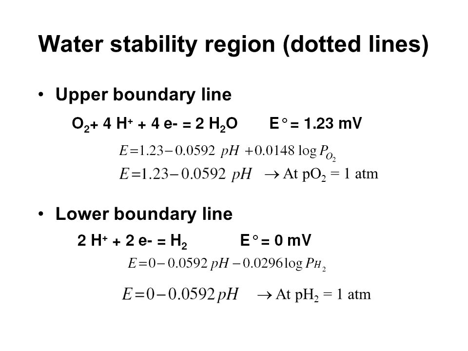 Water stability region (dotted lines)
