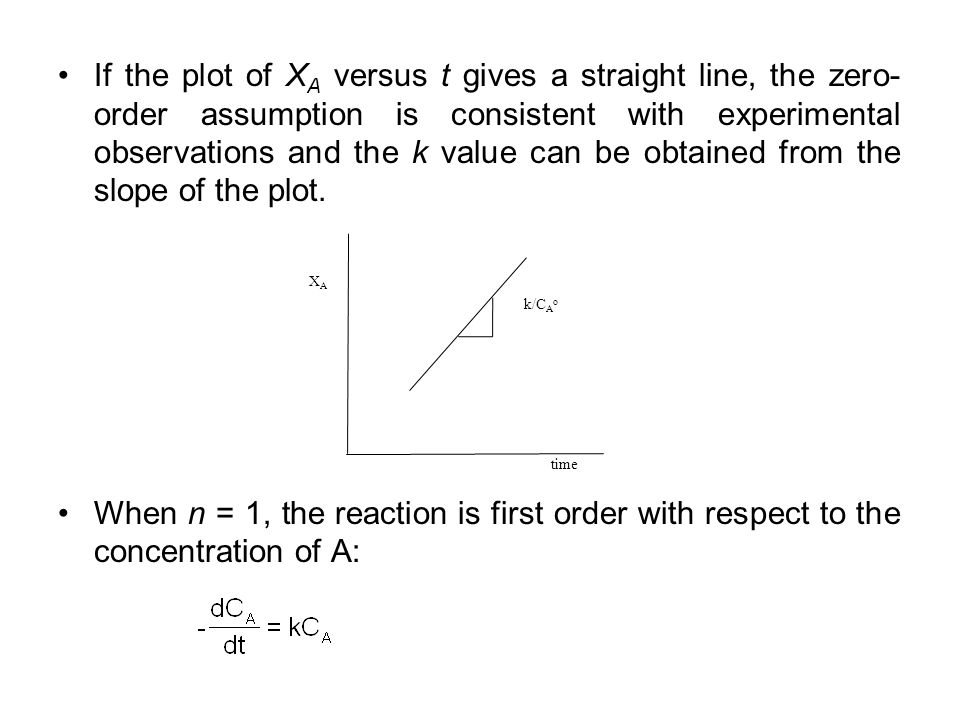 If the plot of XA versus t gives a straight line, the zero-order assumption is consistent with experimental observations and the k value can be obtained from the slope of the plot.