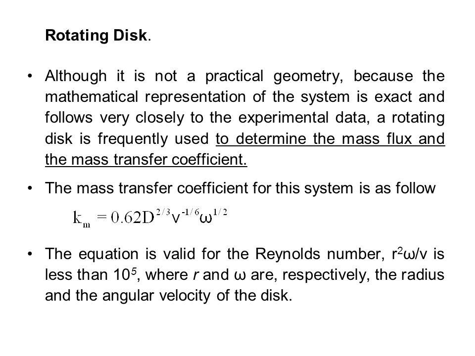 Rotating Disk.