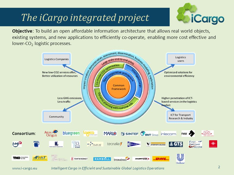 The iCargo integrated project