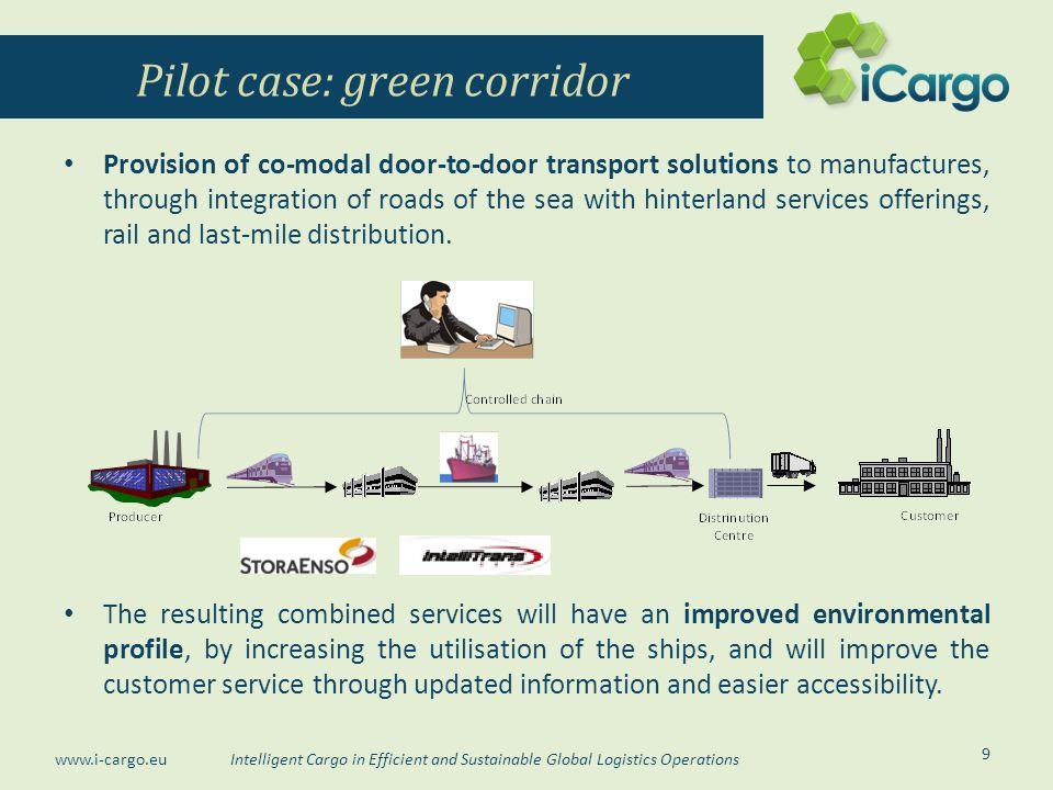 Pilot case: green corridor