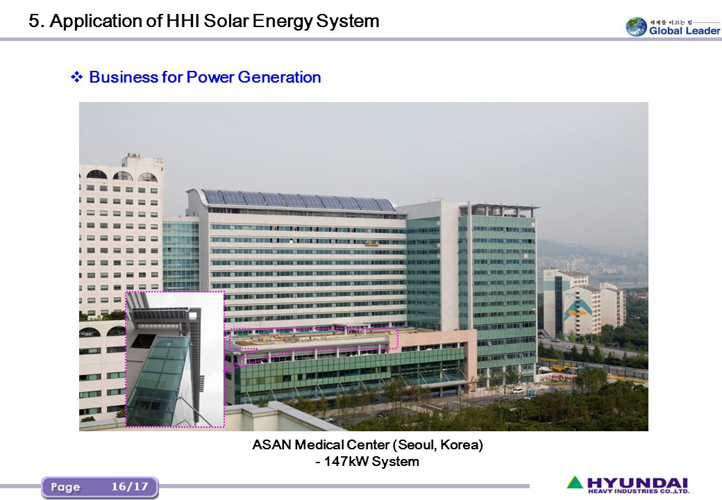 5. Application of HHI Solar Energy System