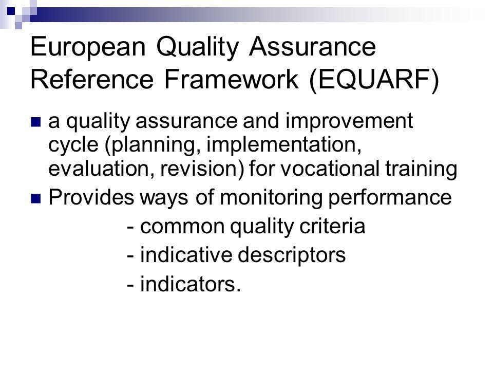 European Quality Assurance Reference Framework (EQUARF)