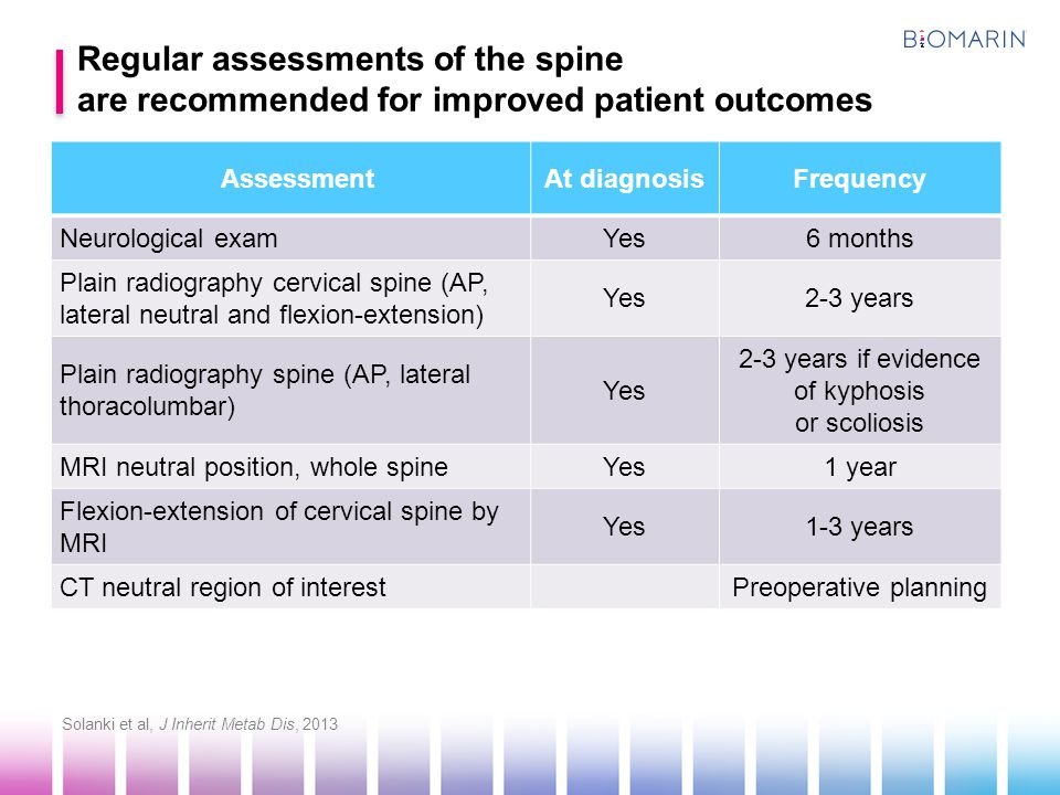 Regular assessments of the spine are recommended for improved patient outcomes