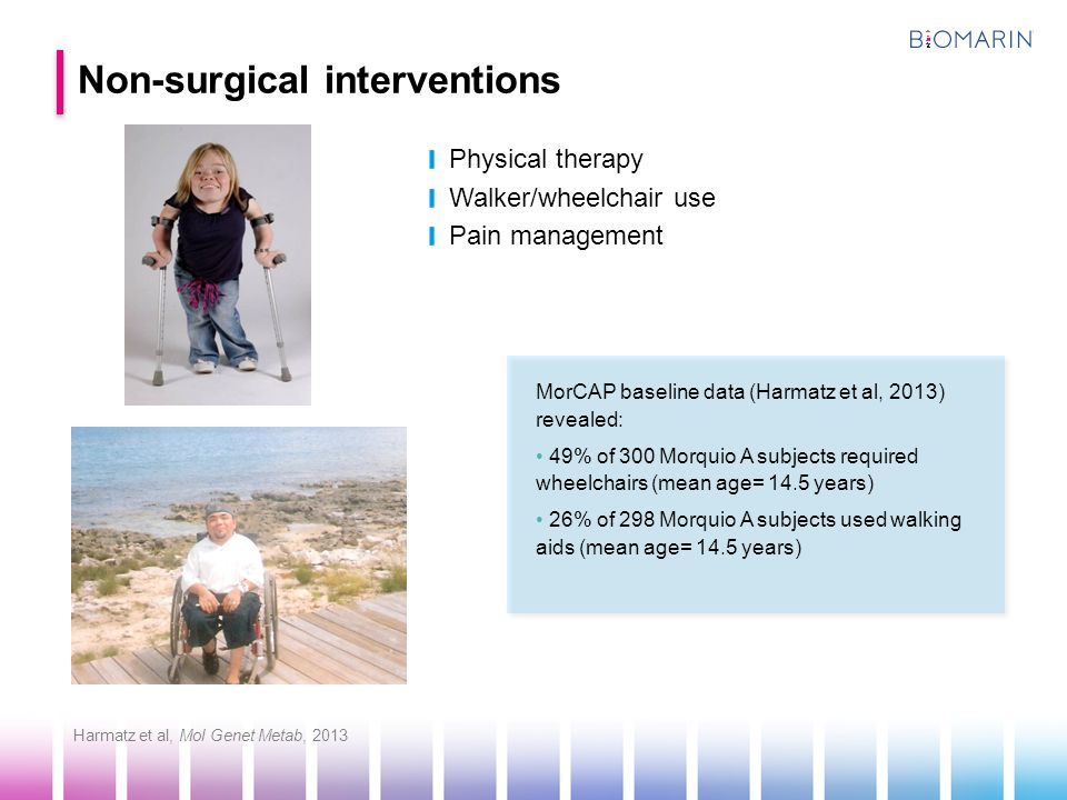 Non-surgical interventions