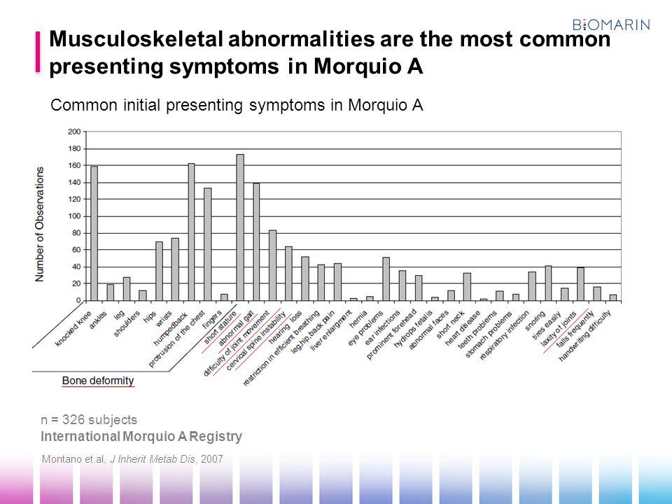 Musculoskeletal abnormalities are the most common presenting symptoms in Morquio A
