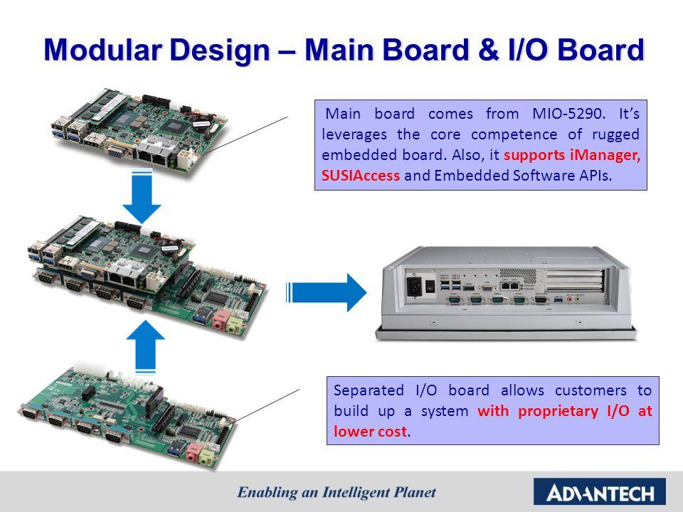Modular Design – Main Board & I/O Board