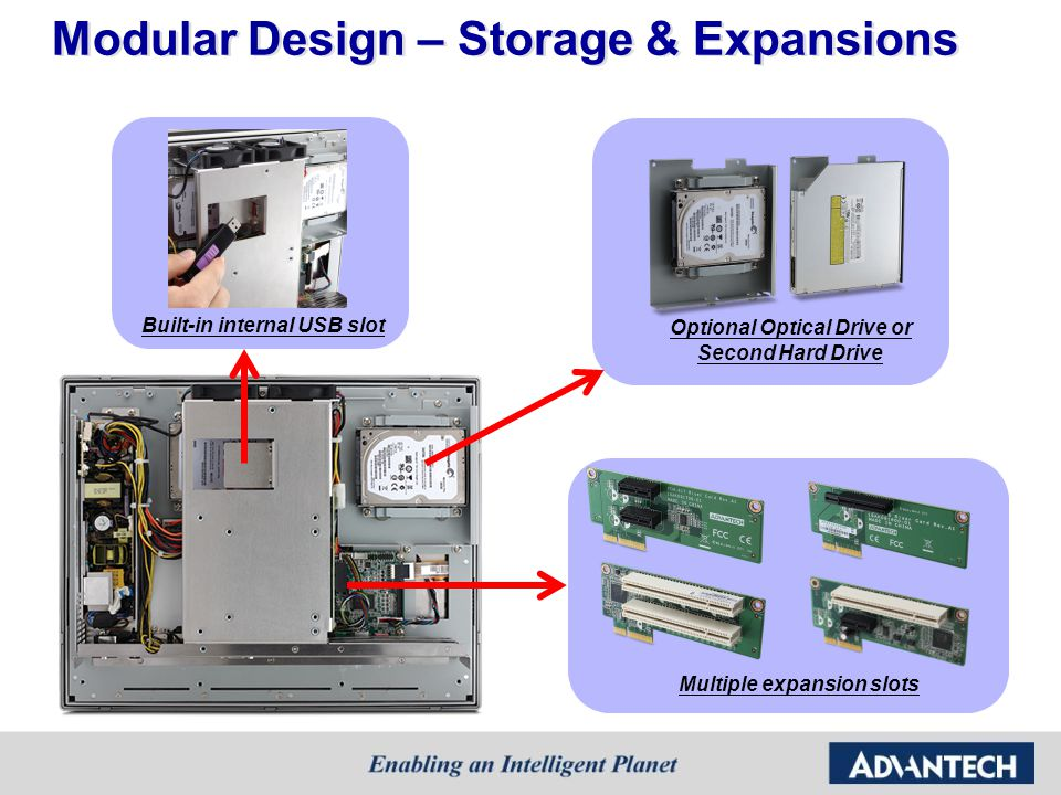 Modular Design – Storage & Expansions