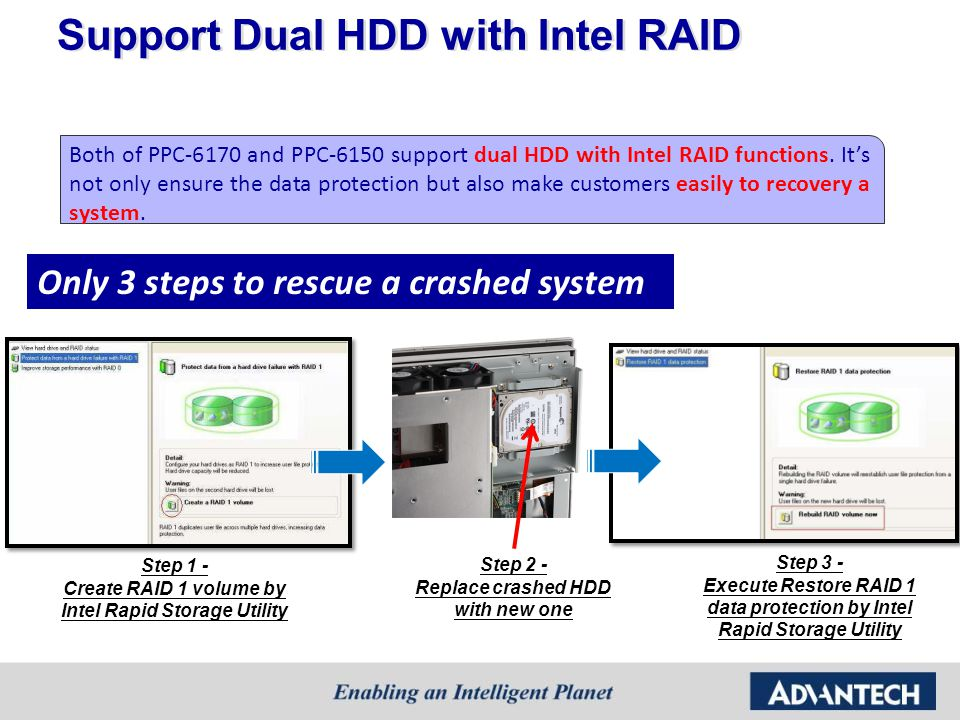 Support Dual HDD with Intel RAID