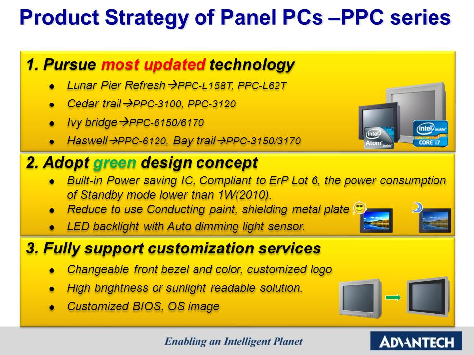 Product Strategy of Panel PCs –PPC series