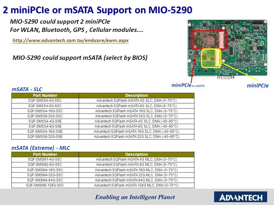 2 miniPCIe or mSATA Support on MIO-5290