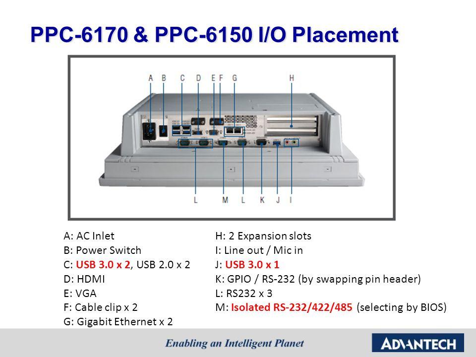 PPC-6170 & PPC-6150 I/O Placement