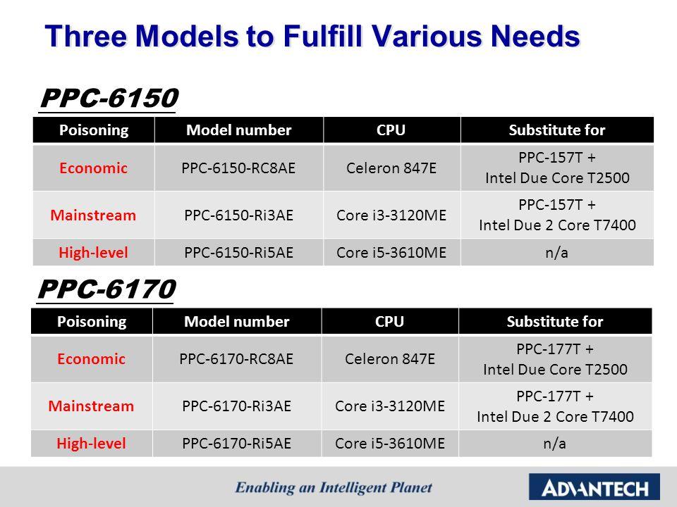 Three Models to Fulfill Various Needs