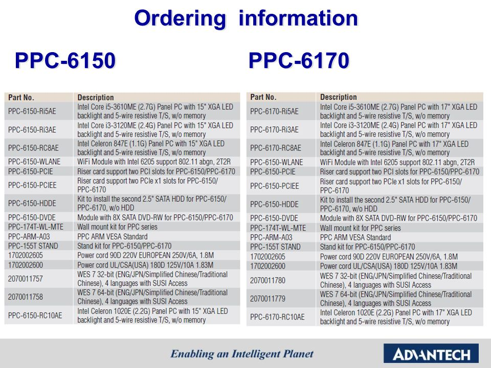 Ordering information PPC-6150 PPC-6170
